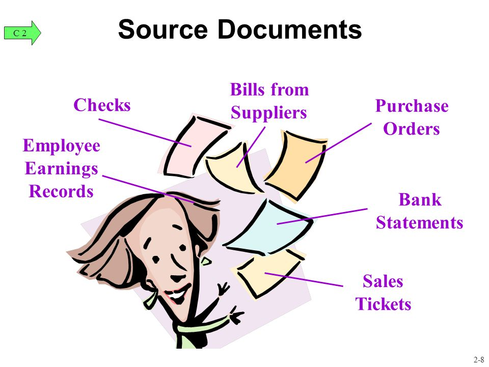 Sales Tickets Bank Statements Purchase Orders Checks Source Documents Bills from Suppliers Employee Earnings Records C 2 2-8