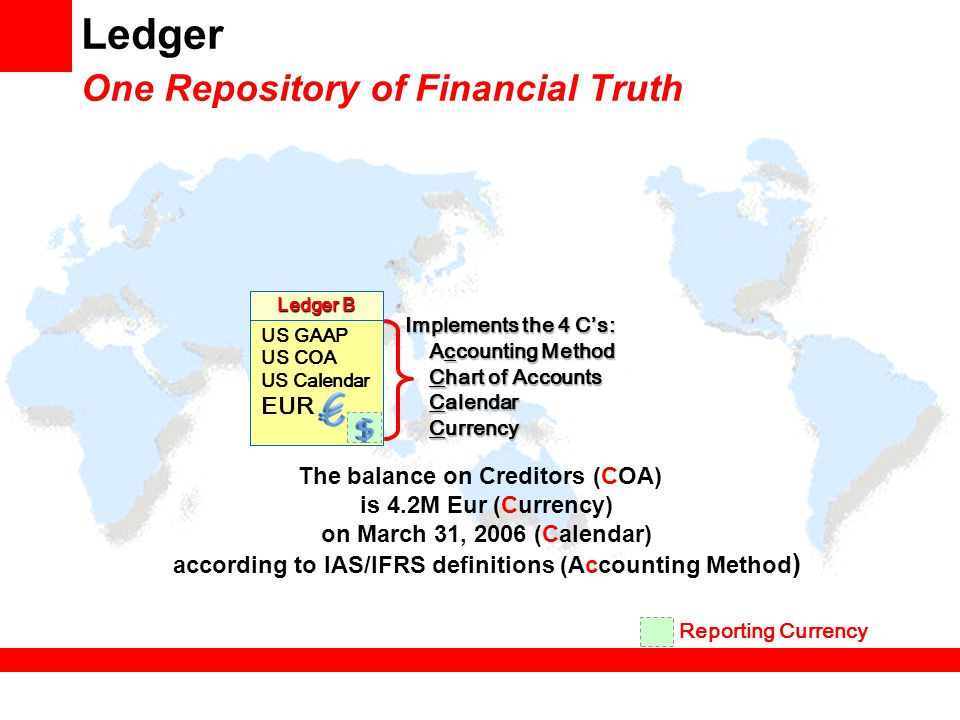 Ledger One Repository of Financial Truth US GAAP US COA US Calendar EUR Ledger B Reporting Currency Implements the 4 C's: Accounting Method Chart of A