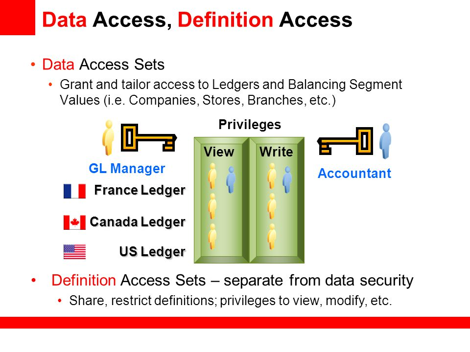 Data Access, Definition Access Data Access Sets Grant and tailor access to Ledgers and Balancing Segment Values (i.e. Companies, Stores, Branches, etc