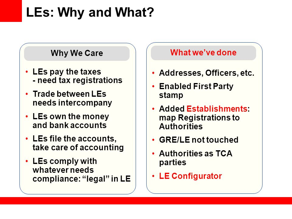 LEs: Why and What? LEs pay the taxes - need tax registrations Trade between LEs needs intercompany LEs own the money and bank accounts LEs file the ac