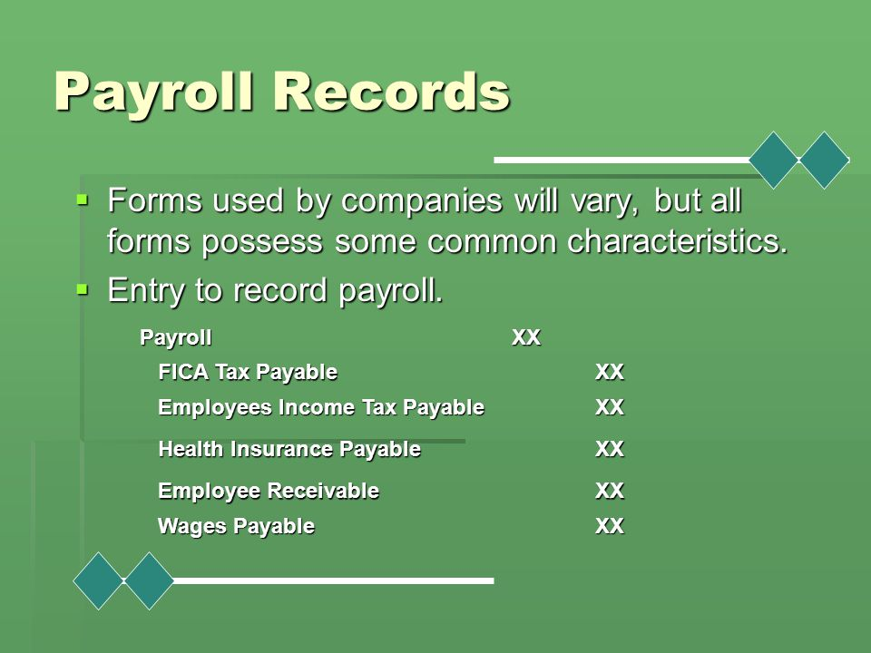 Payroll Records PayrollXX FICA Tax Payable FICA Tax PayableXX Employees Income Tax Payable Employees Income Tax PayableXX Health Insurance Payable Hea