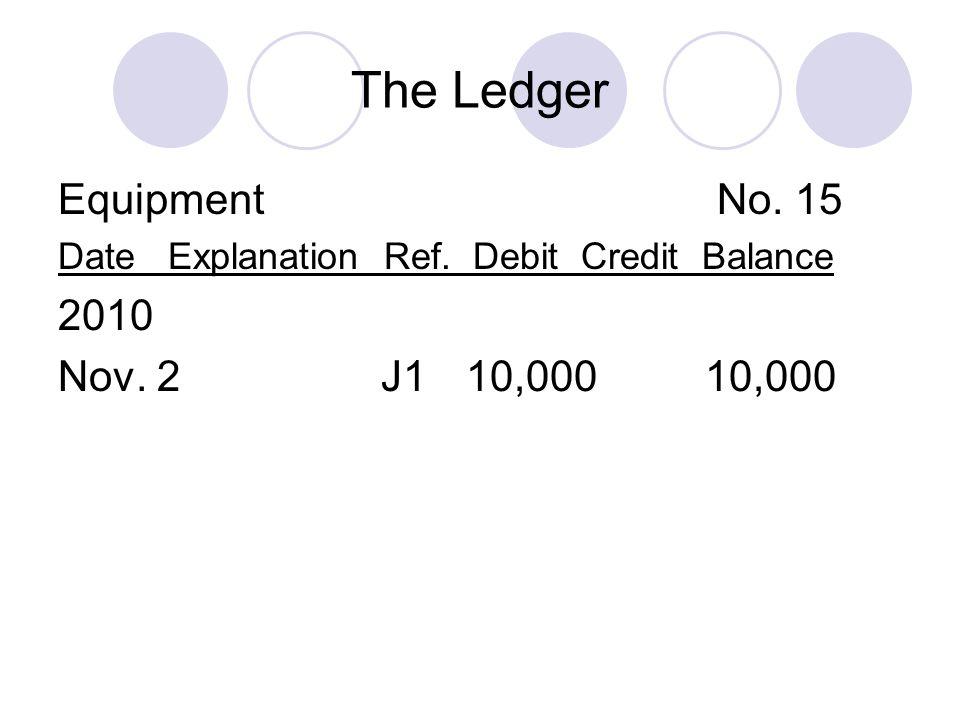 The Ledger Equipment No. 15 Date Explanation Ref. Debit Credit Balance 2010 Nov. 2 J1 10,000 10,000