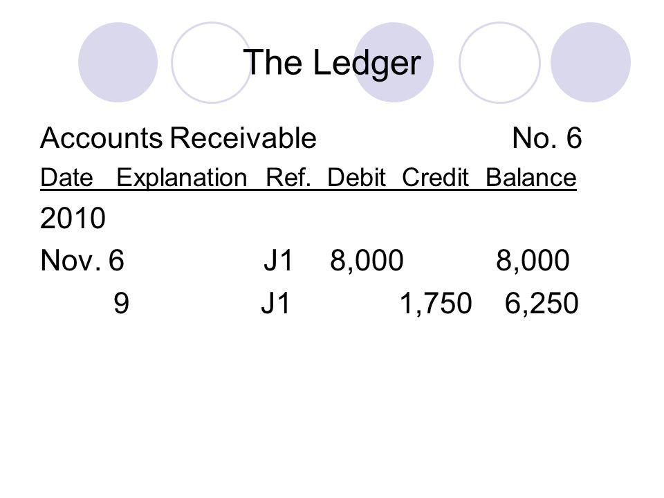 The Ledger Accounts Receivable No. 6 Date Explanation Ref.
