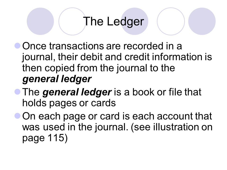 Once transactions are recorded in a journal, their debit and credit information is then copied from the journal to the general ledger The general ledg