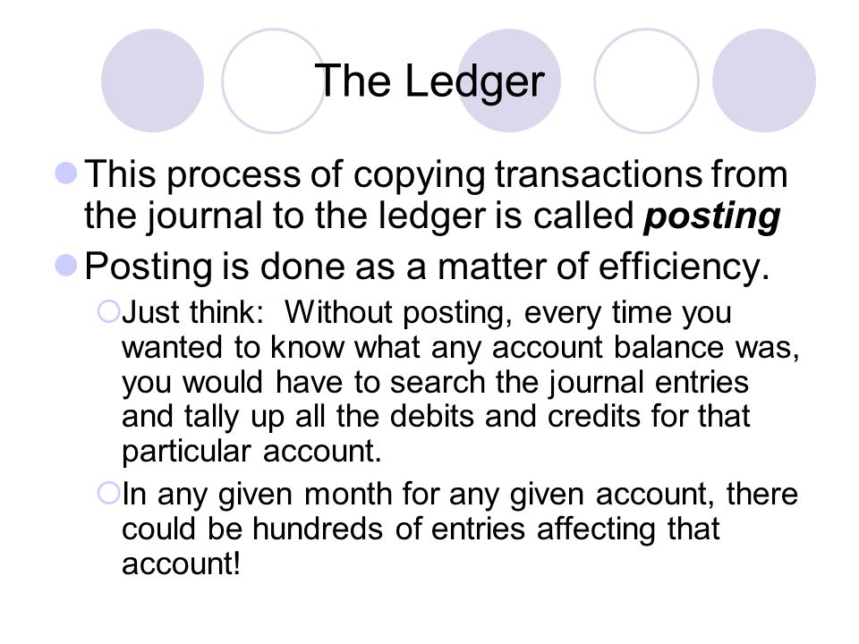 The Ledger This process of copying transactions from the journal to the ledger is called posting Posting is done as a matter of efficiency.  Just thi