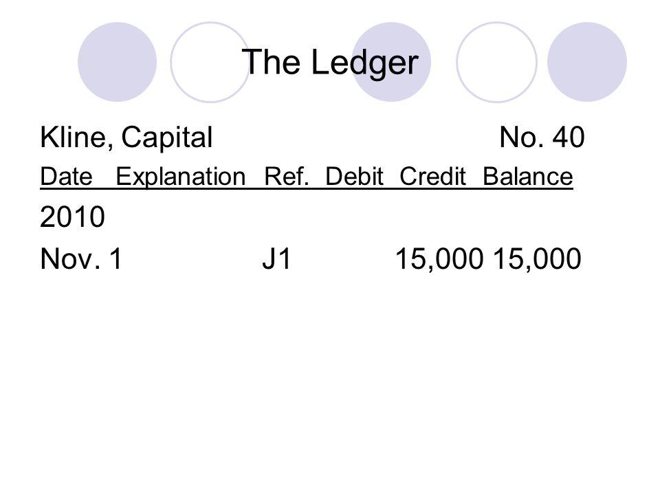 The Ledger Kline, Capital No. 40 Date Explanation Ref.