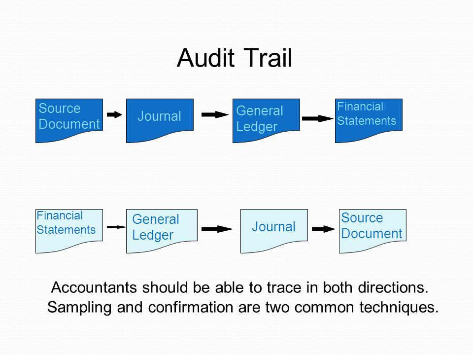 Source Document Journal General Ledger Financial Statements Financial Statements General Ledger Journal Source Document Audit Trail Accountants should