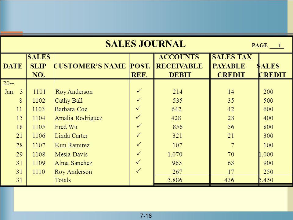7-16 SALES JOURNAL PAGE 1 SALES ACCOUNTS SALES TAX DATE SLIP CUSTOMER'S NAME POST. RECEIVABLE PAYABLE SALES NO. REF. DEBIT CREDIT CREDIT 20-- Jan. 3 1