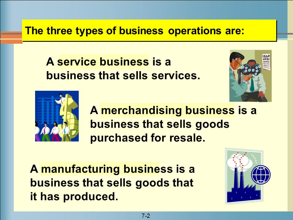 7-2 The three types of business operations are: A service business is a business that sells services. A merchandising business is a business that sell