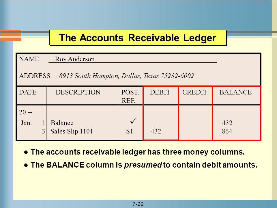 7-22 The Accounts Receivable Ledger NAME Roy Anderson ADDRESS 8913 South Hampton, Dallas, Texas 75232-6002 DATE DESCRIPTION POST. DEBIT CREDIT BALANCE