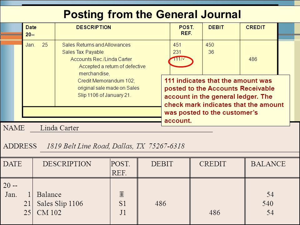 7-33 Date 20-- DESCRIPTIONPOST. REF. DEBIT CREDIT Jan. 25 Sales Returns and Allowances Sales Tax Payable Accounts Rec./Linda Carter Accepted a return
