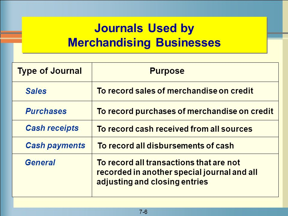 7-6 Journals Used by Merchandising Businesses Sales Purchases Cash receipts Cash payments General To record sales of merchandise on credit To record p