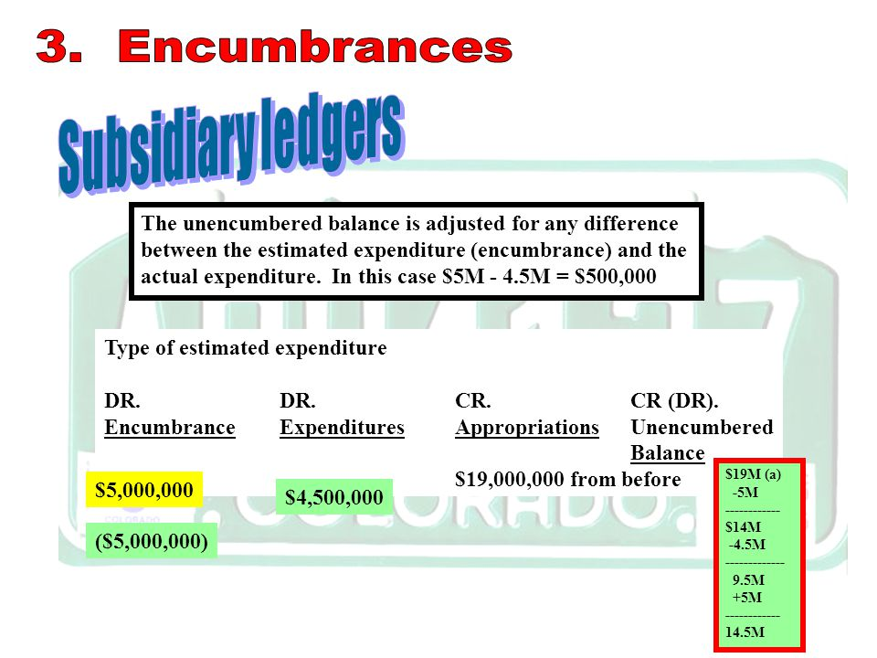 The unencumbered balance is adjusted for any difference between the estimated expenditure (encumbrance) and the actual expenditure.