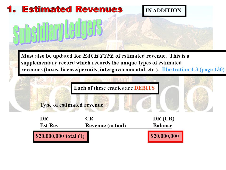 IN ADDITION Must also be updated for EACH TYPE of estimated revenue.