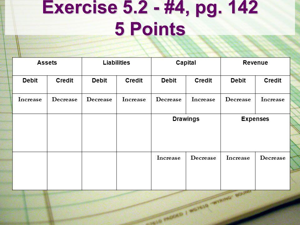 Exercise 5.2 - #4, pg. 142 5 Points AssetsLiabilitiesCapitalRevenue DebitCreditDebitCreditDebitCreditDebitCredit IncreaseDecrease IncreaseDecreaseIncr
