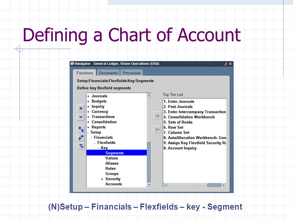 Defining a Chart of Account (N)Setup – Financials – Flexfields – key - Segment