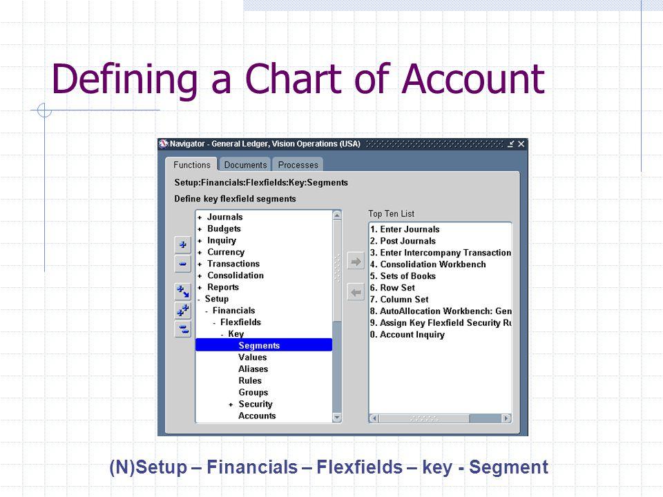 Defining Accounting Periods (N)Setup – Financials – Calendars - Accounting