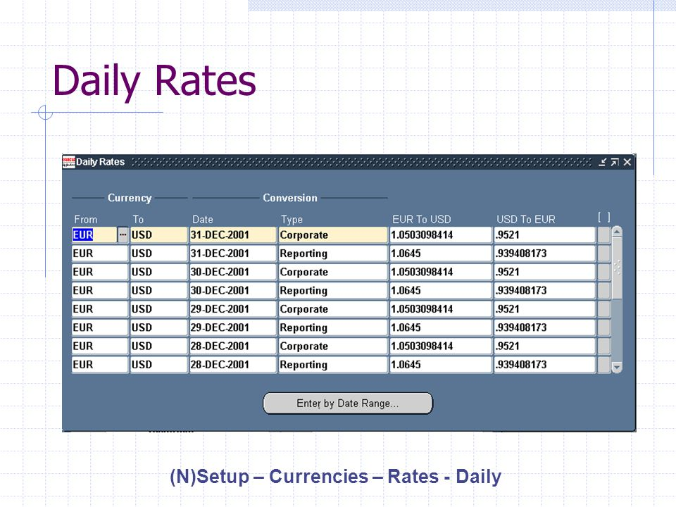Daily Rates (N)Setup – Currencies – Rates - Daily