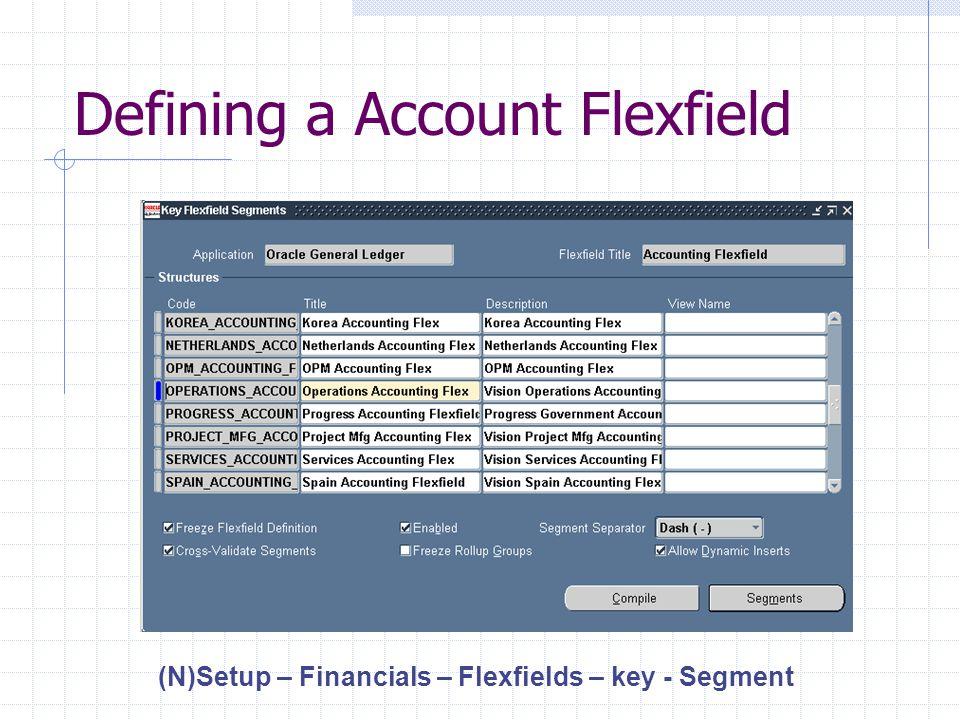 Defining a Segment (N)Setup – Financials – Flexfields – key – Segment (B) Segments