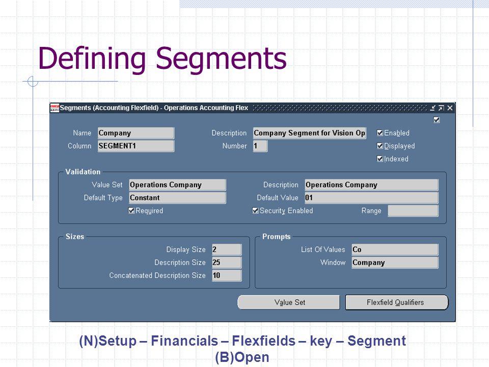 Defining Value Sets (N)Setup – Financials – Flexfields – key – Segment (B)Value Sets