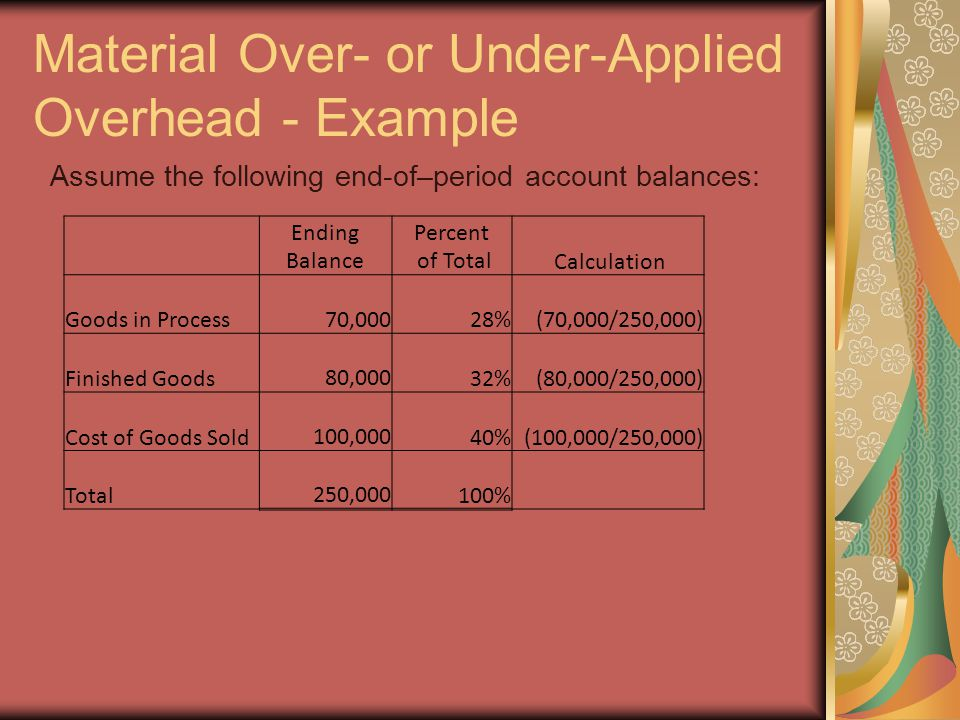 Material Over- or Under-Applied Overhead - Example Assume that overhead has a debit balance of $10,000 (indicating that overhead was underapplied).