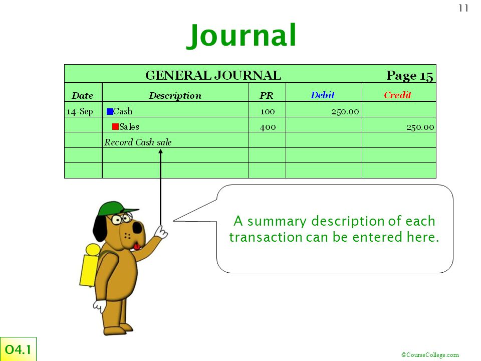 ©CourseCollege.com 11 Journal A summary description of each transaction can be entered here. O4.1
