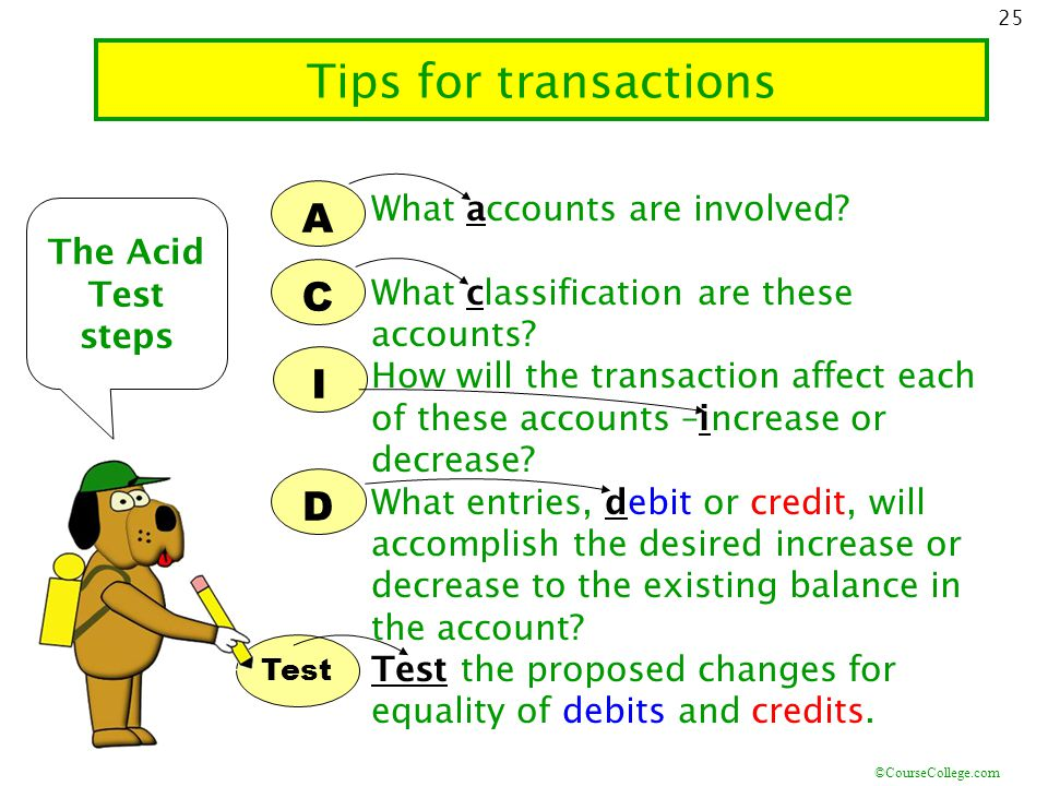 ©CourseCollege.com 25 What accounts are involved? What classification are these accounts? How will the transaction affect each of these accounts –incr
