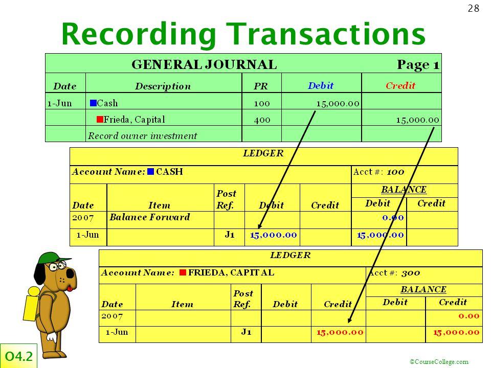 ©CourseCollege.com 28 Recording Transactions O4.2