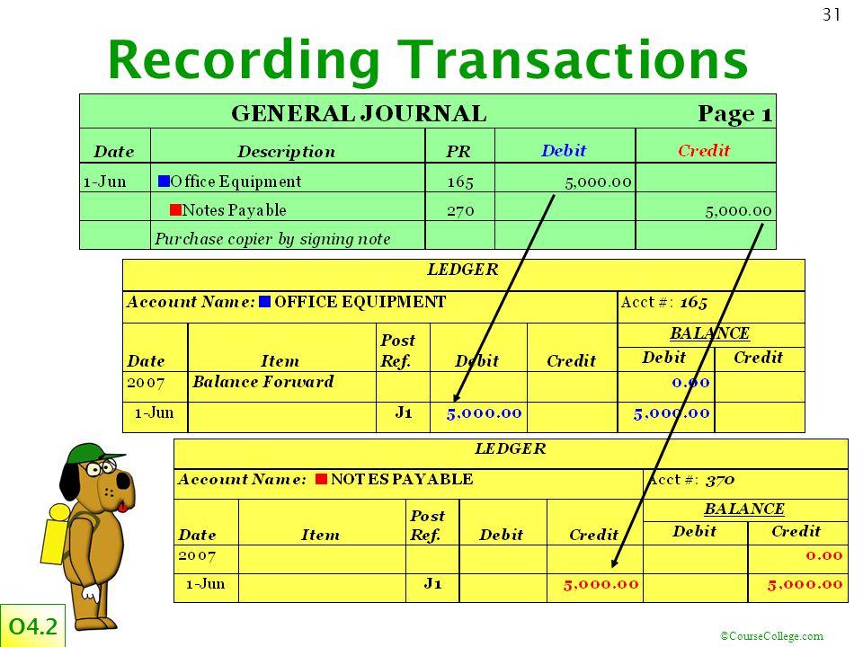 ©CourseCollege.com 31 Recording Transactions O4.2