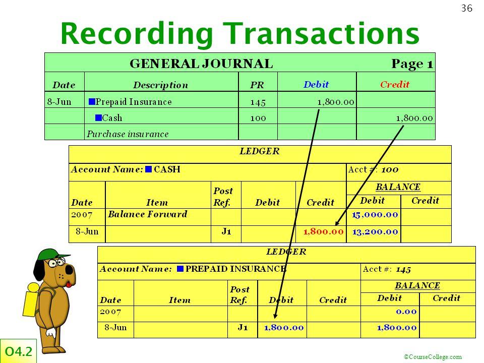 ©CourseCollege.com 36 Recording Transactions O4.2