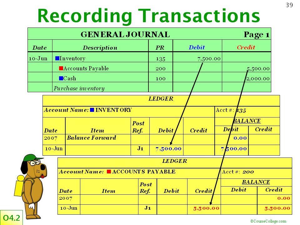 ©CourseCollege.com 39 Recording Transactions O4.2