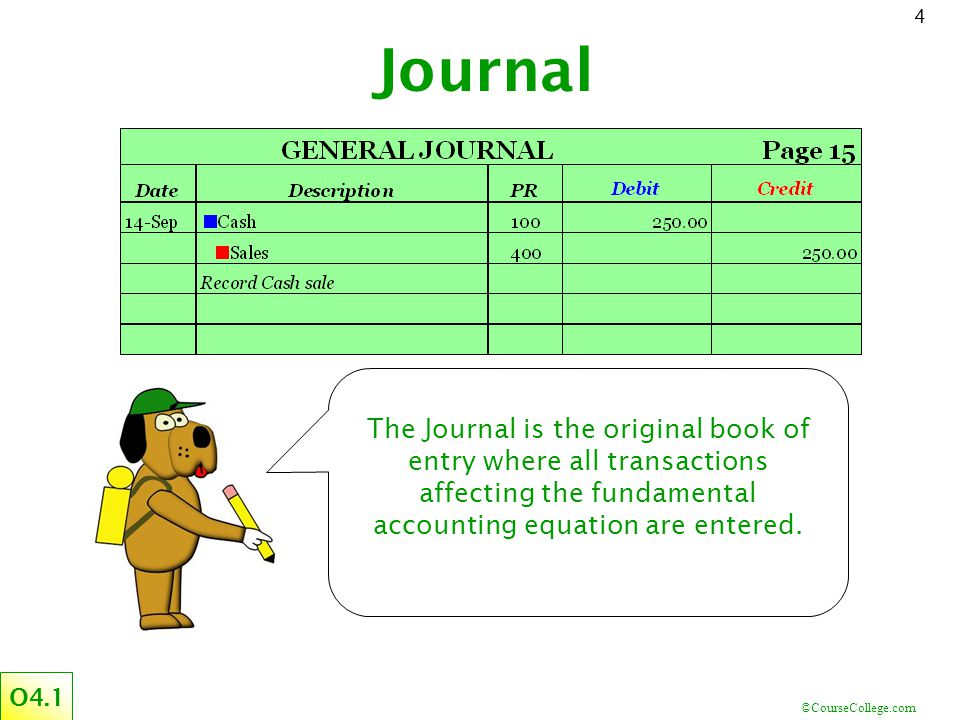 ©CourseCollege.com 4 Journal The Journal is the original book of entry where all transactions affecting the fundamental accounting equation are entere