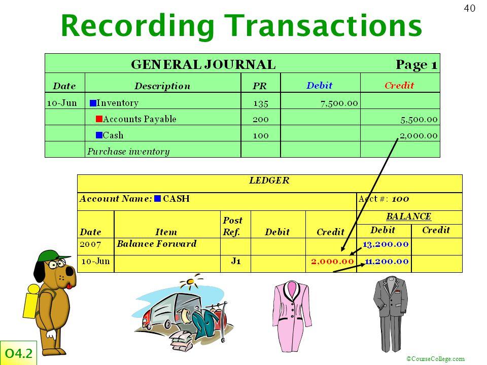 ©CourseCollege.com 40 Recording Transactions O4.2