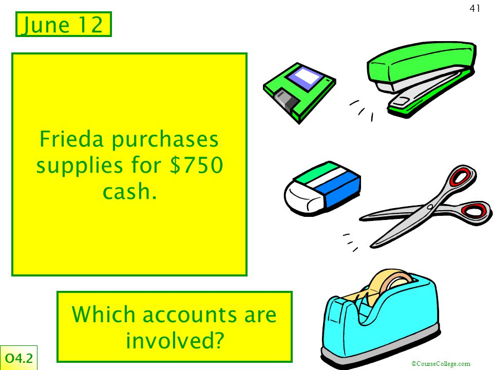 ©CourseCollege.com 41 Frieda purchases supplies for $750 cash. June 12 O4.2 Which accounts are involved?