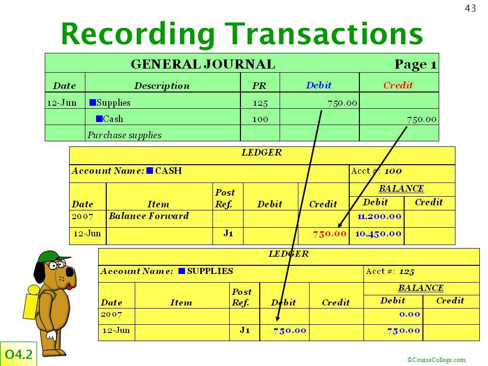 ©CourseCollege.com 43 Recording Transactions O4.2