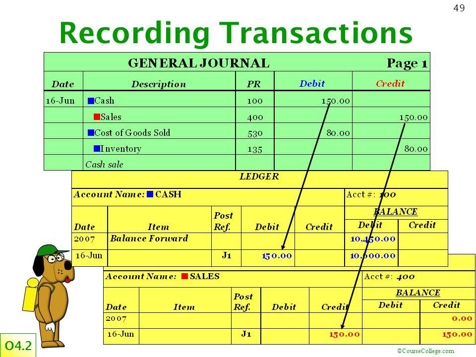 ©CourseCollege.com 49 Recording Transactions O4.2