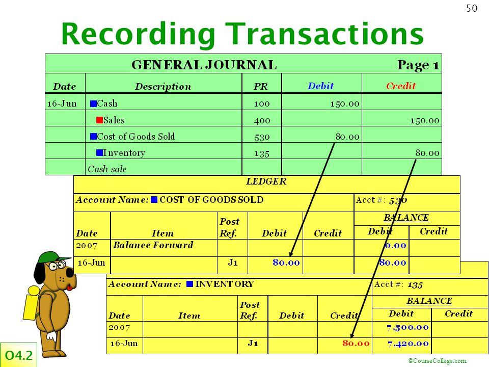 ©CourseCollege.com 50 Recording Transactions O4.2