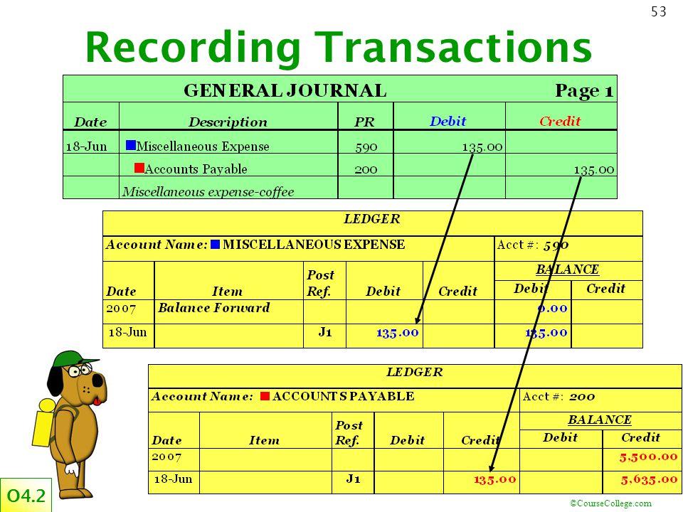 ©CourseCollege.com 53 Recording Transactions O4.2