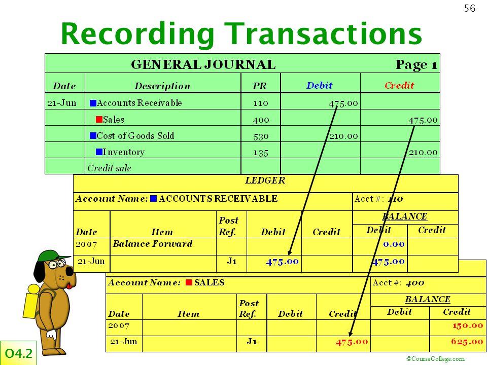 ©CourseCollege.com 56 Recording Transactions O4.2
