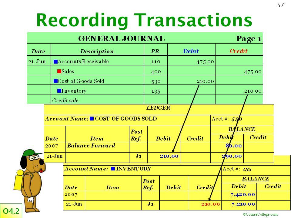 ©CourseCollege.com 57 Recording Transactions O4.2