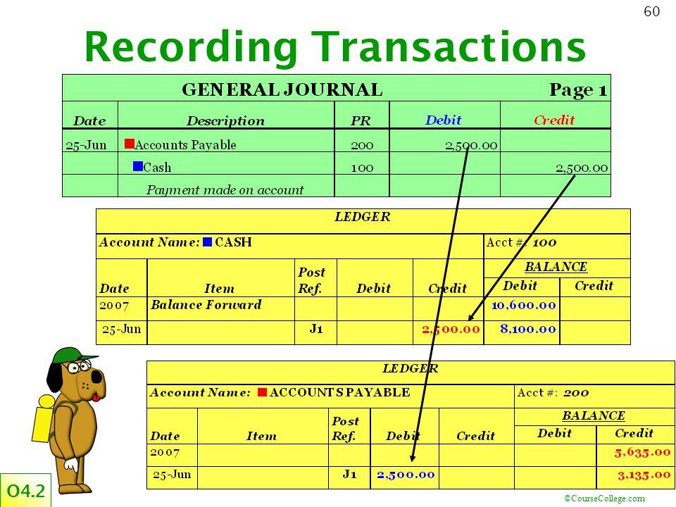 ©CourseCollege.com 60 Recording Transactions O4.2
