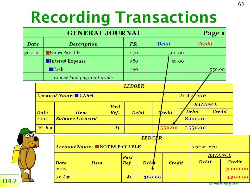 ©CourseCollege.com 63 Recording Transactions O4.2