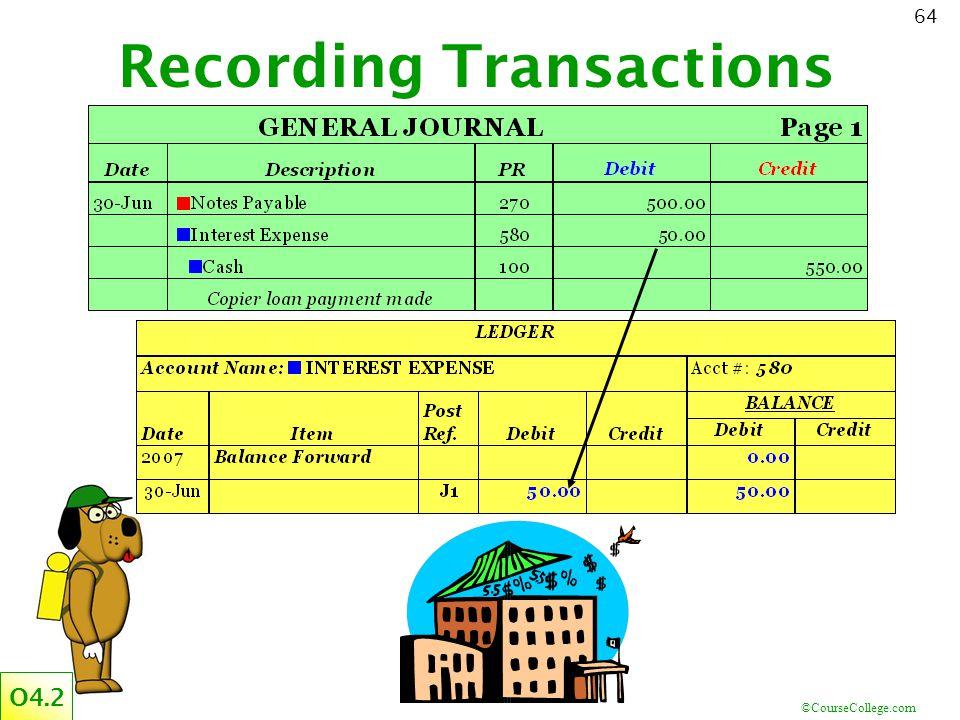 ©CourseCollege.com 64 Recording Transactions O4.2