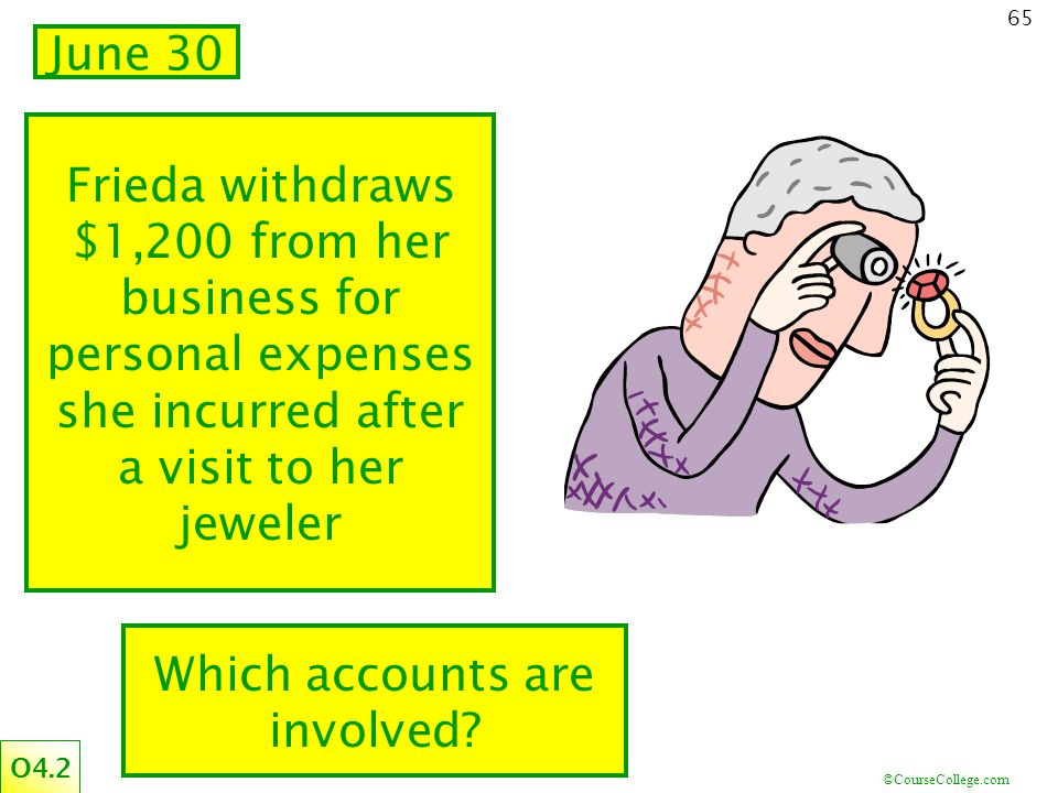 ©CourseCollege.com 65 Frieda withdraws $1,200 from her business for personal expenses she incurred after a visit to her jeweler June 30 O4.2 Which acc
