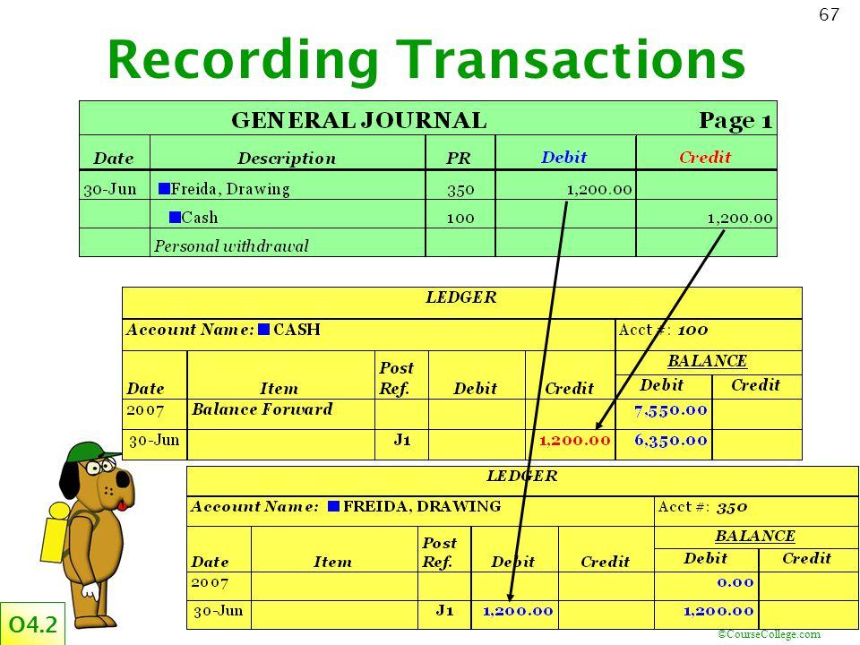 ©CourseCollege.com 67 Recording Transactions O4.2