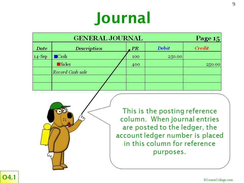 ©CourseCollege.com 9 Journal This is the posting reference column. When journal entries are posted to the ledger, the account ledger number is placed