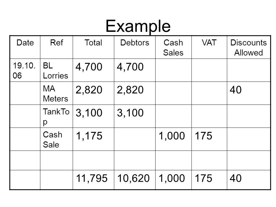 Example DateRefTotalDebtorsCash Sales VATDiscounts Allowed 19.10. 06 BL Lorries 4,700 MA Meters 2,820 40 TankTo p 3,100 Cash Sale 1,1751,000175 11,795