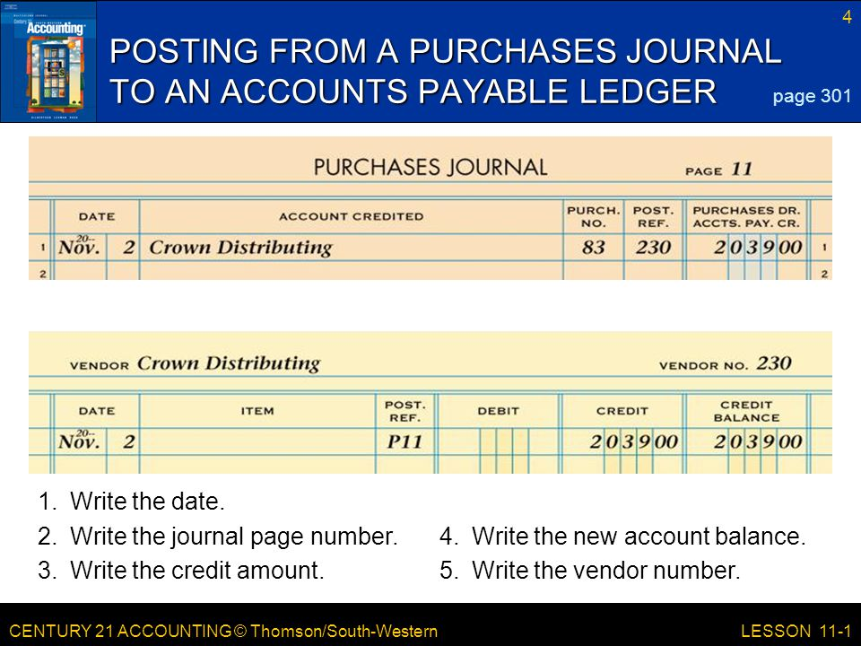 CENTURY 21 ACCOUNTING © Thomson/South-Western 4 LESSON 11-1 POSTING FROM A PURCHASES JOURNAL TO AN ACCOUNTS PAYABLE LEDGER page 301 1.Write the date.