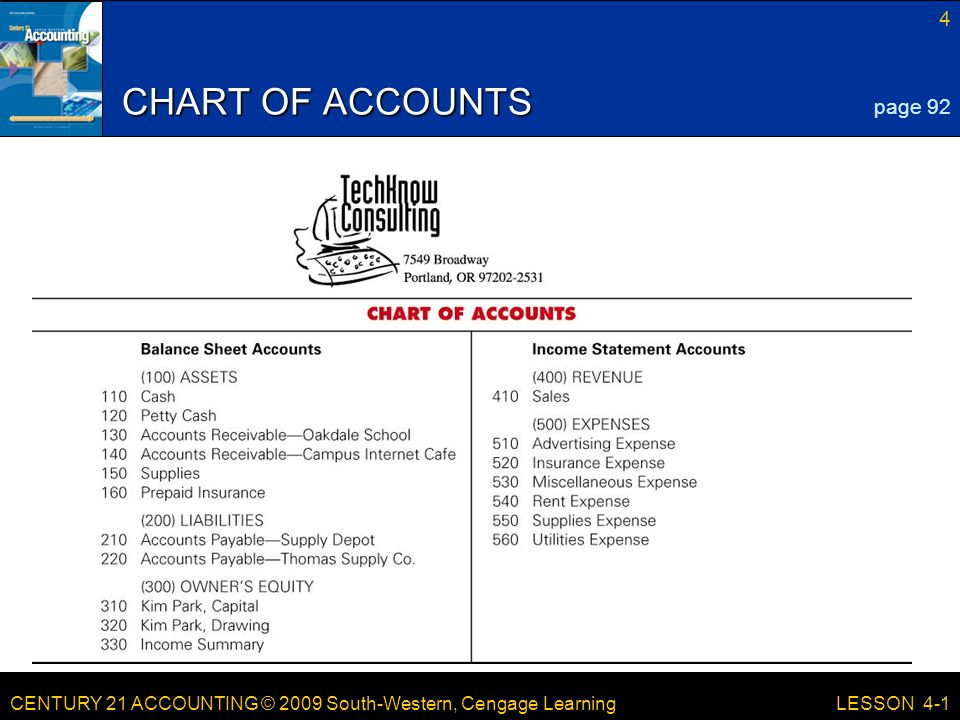 CENTURY 21 ACCOUNTING © 2009 South-Western, Cengage Learning 4 LESSON 4-1 CHART OF ACCOUNTS page 92