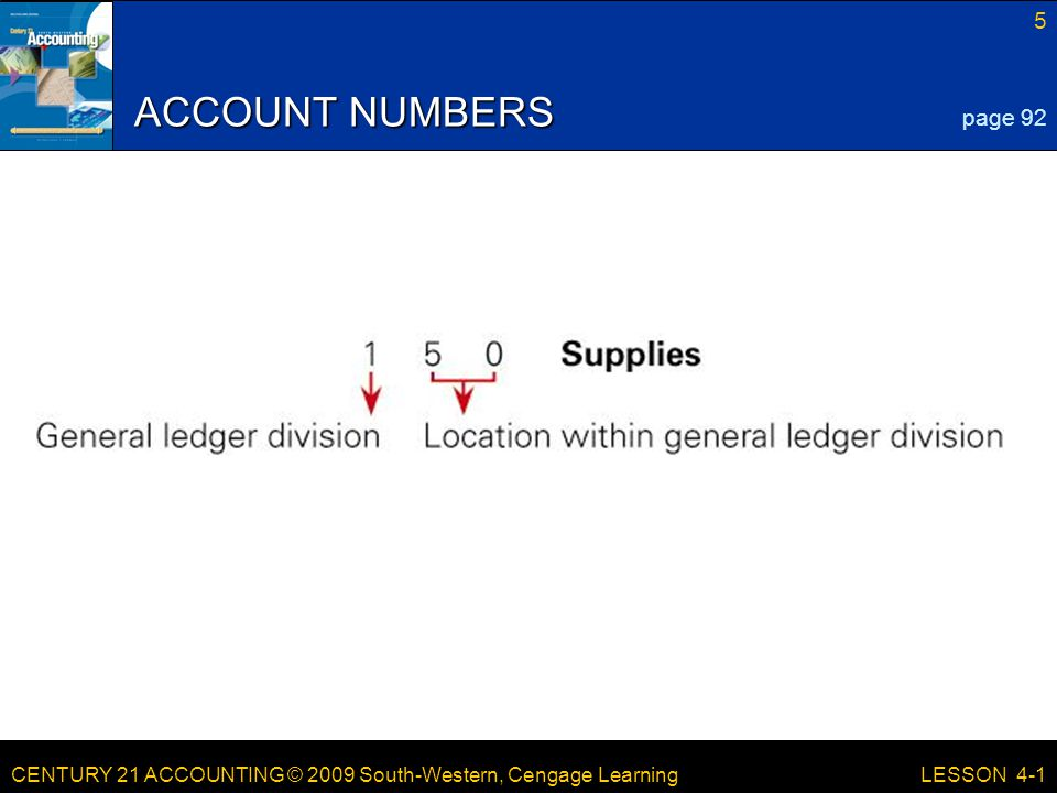 CENTURY 21 ACCOUNTING © 2009 South-Western, Cengage Learning 5 LESSON 4-1 ACCOUNT NUMBERS page 92